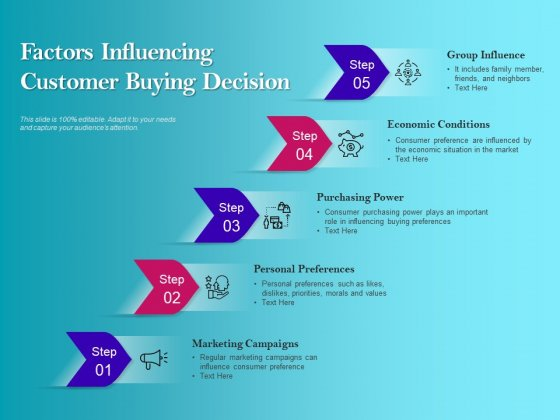 Factors Influencing Customer Buying Decision Ppt PowerPoint Presentation Summary Ideas PDF