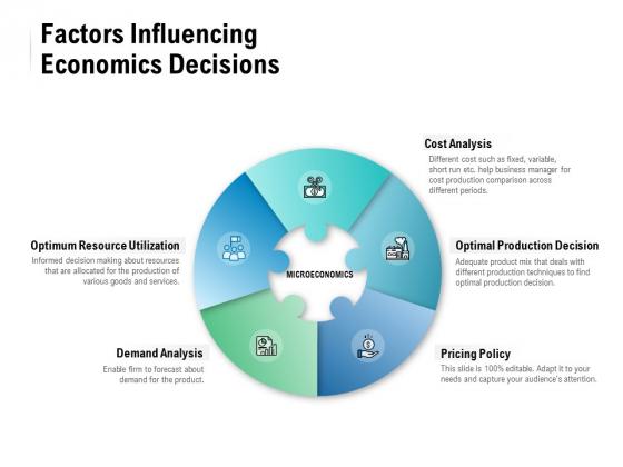 Factors Influencing Economics Decisions Ppt PowerPoint Presentation Inspiration Guide