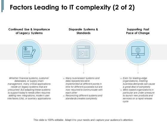 Factors Leading To IT Complexity Businesses Ppt PowerPoint Presentation Ideas Graphics Pictures
