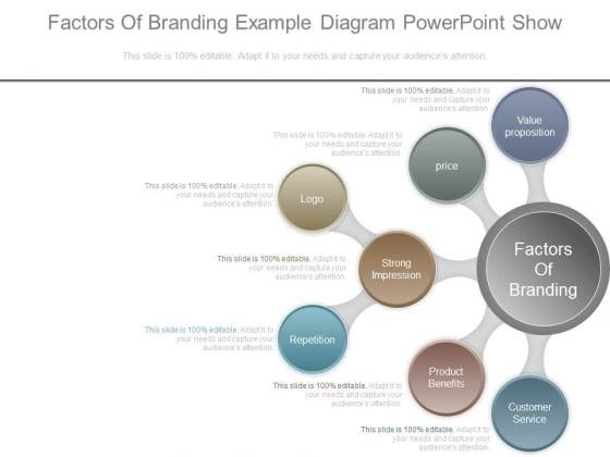 Factors Of Branding Example Diagram Powerpoint Show