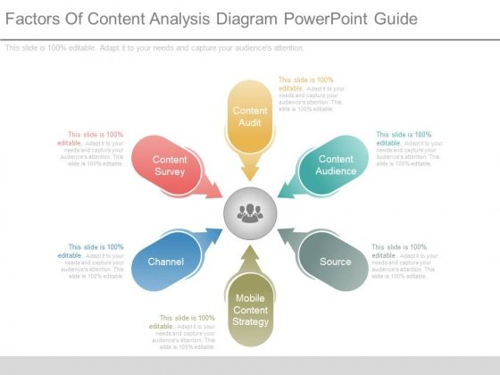 Factors Of Content Analysis Diagram Powerpoint Guide