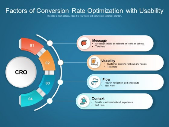 Factors Of Conversion Rate Optimization With Usability Ppt PowerPoint Presentation Slides Layout PDF