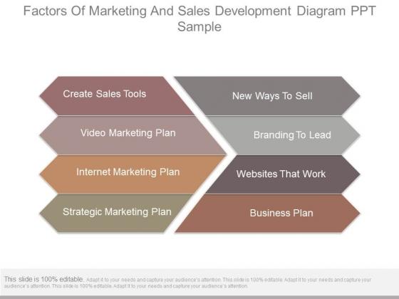 Factors Of Marketing And Sales Development Diagram Ppt Sample