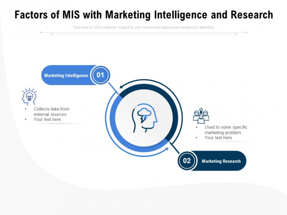 Factors Of Mis With Marketing Intelligence And Research Ppt PowerPoint Presentation Slides Examples PDF