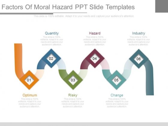 Factors Of Moral Hazard Ppt Slide Templates