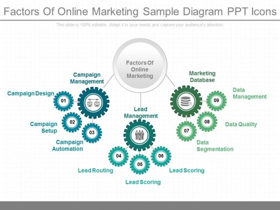Factors Of Online Marketing Sample Diagram Ppt Icons