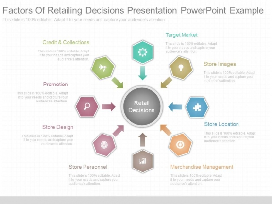 Factors Of Retailing Decisions Presentation Powerpoint Example