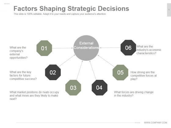Factors Shaping Strategic Decisions Ppt PowerPoint Presentation Background Image