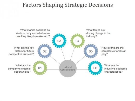 Factors Shaping Strategic Decisions Ppt PowerPoint Presentation Design Templates