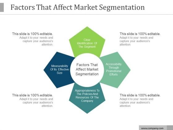 factors influencing market segmentation