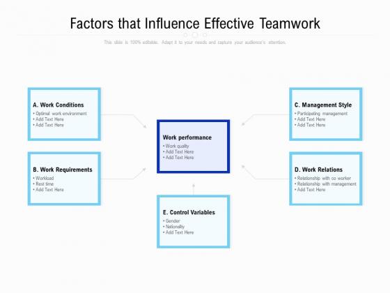 Factors That Influence Effective Teamwork Ppt PowerPoint Presentation Show Ideas PDF