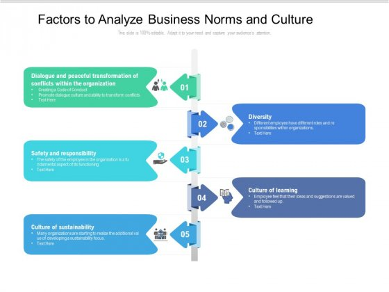 Factors To Analyze Business Norms And Culture Ppt PowerPoint Presentation Gallery Background PDF