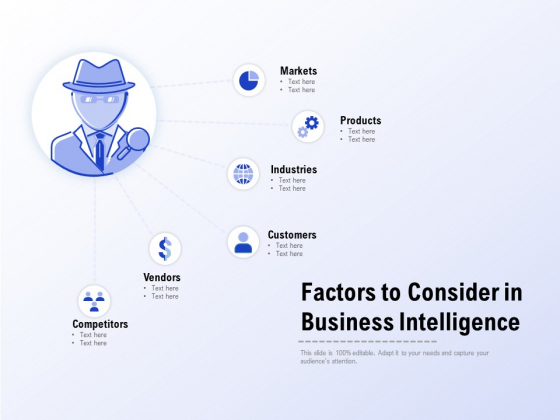 Factors To Consider In Business Intelligence Ppt PowerPoint Presentation Ideas Slide Portrait