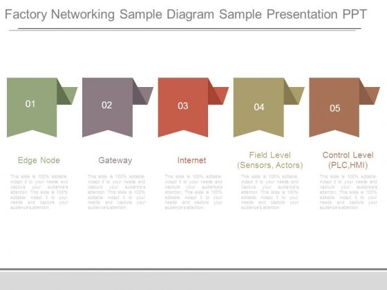 Factory Networking Sample Diagram Sample Presentation Ppt