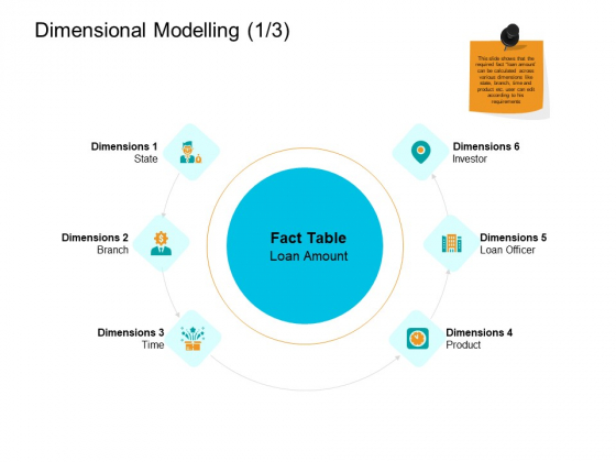 Facts Assessment Dimensional Modelling Loan Ppt PowerPoint Presentation Ideas Model PDF
