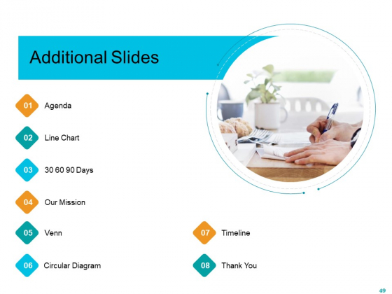 Facts_Assessment_Ppt_PowerPoint_Presentation_Complete_Deck_With_Slides_Slide_49