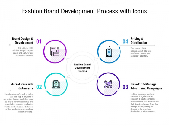Fashion Brand Development Process With Icons Ppt PowerPoint Presentation Inspiration Images