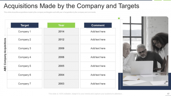 Fastest_External_Growth_With_Strategic_Partnerships_Ppt_PowerPoint_Presentation_Complete_Deck_With_Slides_Slide_17