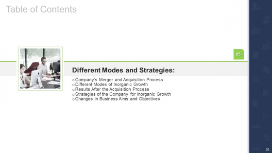 Fastest_External_Growth_With_Strategic_Partnerships_Ppt_PowerPoint_Presentation_Complete_Deck_With_Slides_Slide_25