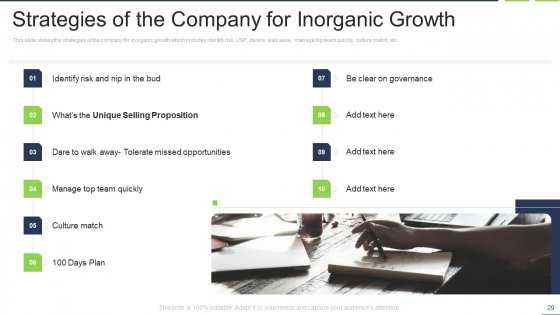Fastest_External_Growth_With_Strategic_Partnerships_Ppt_PowerPoint_Presentation_Complete_Deck_With_Slides_Slide_29