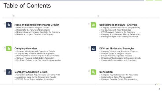Fastest_External_Growth_With_Strategic_Partnerships_Ppt_PowerPoint_Presentation_Complete_Deck_With_Slides_Slide_3