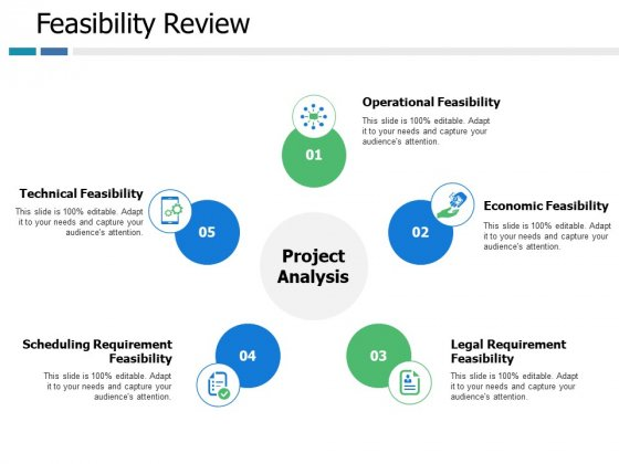 Feasibility Review Ppt PowerPoint Presentation Gallery Topics