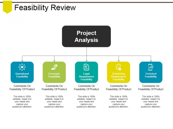feasibility review ppt powerpoint presentation infographic template