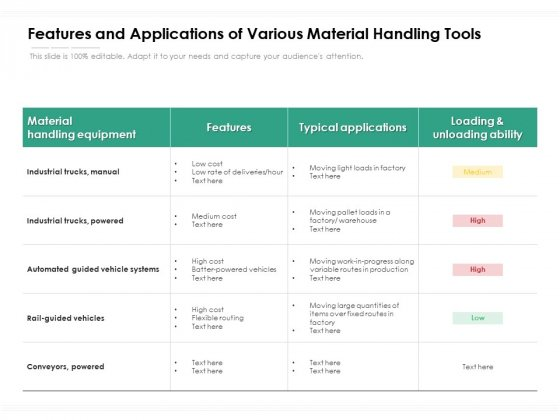 Features And Applications Of Various Material Handling Tools Ppt PowerPoint Presentation File Tips PDF