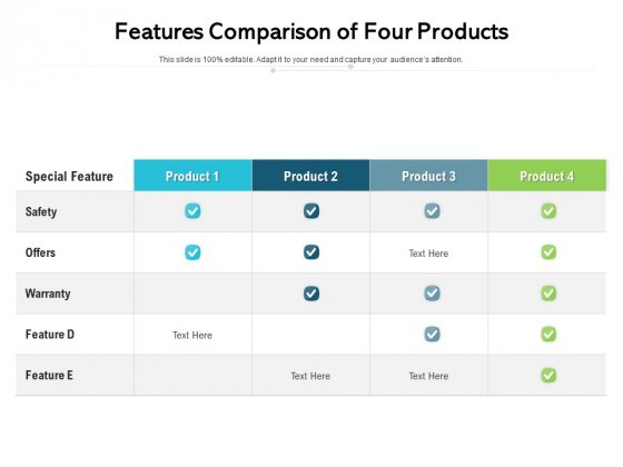 Features Comparison Of Four Products Ppt PowerPoint Presentation Gallery Designs Download PDF