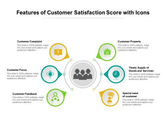 Features Of Customer Satisfaction Score With Icons Ppt PowerPoint Presentation Gallery Format Ideas PDF