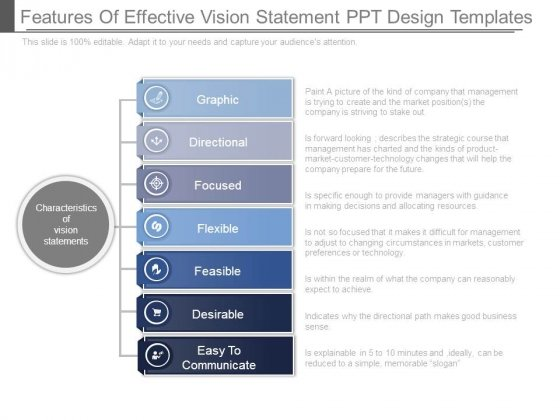 Features Of Effective Vision Statement Ppt Design Templates