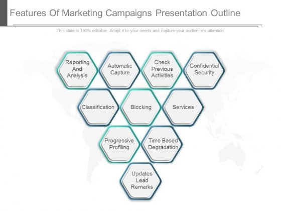 Features Of Marketing Campaigns Presentation Outline
