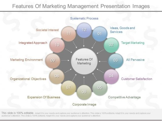 Features Of Marketing Management Presentation Images