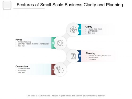 Features Of Small Scale Business Clarity And Planning Ppt PowerPoint Presentation Summary Gallery