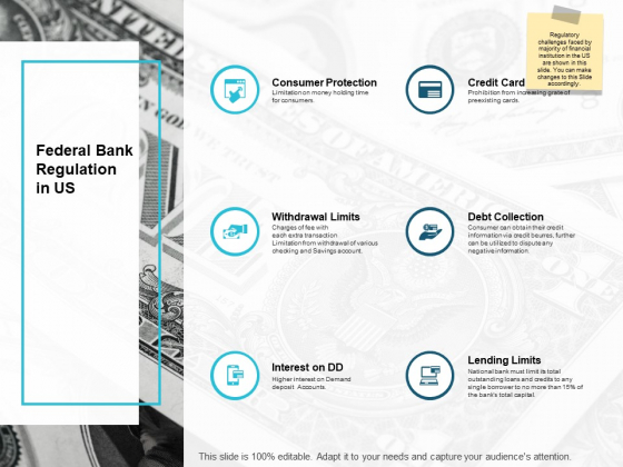 Federal Bank Regulation In Us Ppt PowerPoint Presentation Model Visuals
