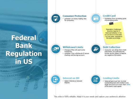 Federal Bank Regulation In Us Ppt PowerPoint Presentation Slides Background Image