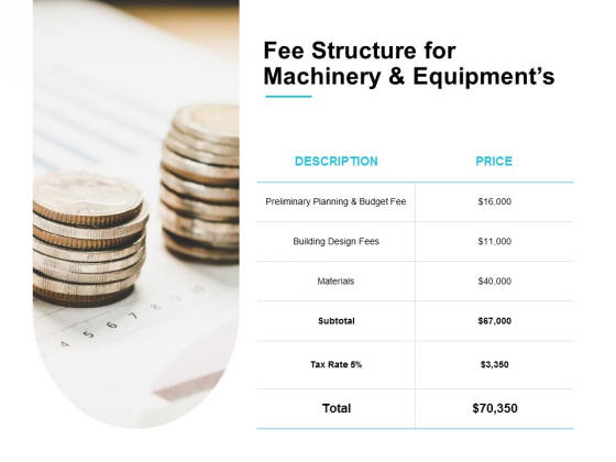 Fee Structure For Machinery And Equipments Ppt PowerPoint Presentation Professional Ideas