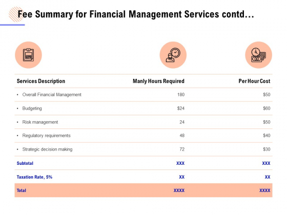 Fee Summary For Financial Management Services Contd Ppt PowerPoint Presentation Icon Example Topics