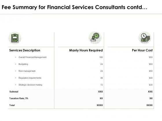 Fee Summary For Financial Services Consultants Contd Ppt PowerPoint Presentation Professional Icon