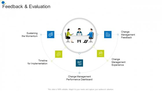 Feedback_And_Evaluation_Corporate_Transformation_Strategic_Outline_Graphics_PDF_Slide_1