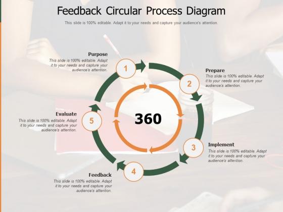 Feedback Circular Process Diagram Ppt PowerPoint Presentation Slides Master Slide PDF