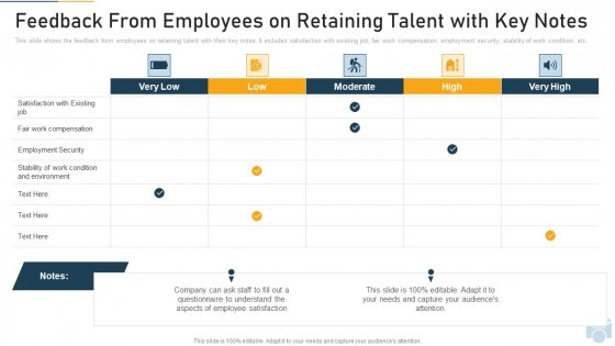Feedback From Employees On Retaining Talent With Key Notes Ppt Icon Samples PDF