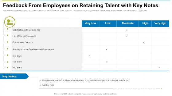 Feedback From Employees On Retaining Talent With Key Notes Ppt Slides Outfit PDF