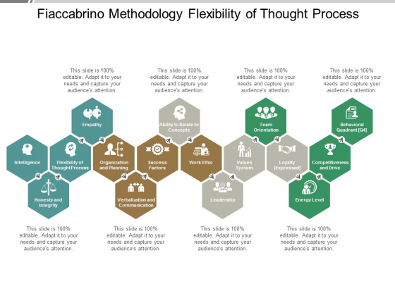 Fiaccabrino Methodology Flexibility Of Thought Process Ppt Powerpoint Presentation Inspiration Example