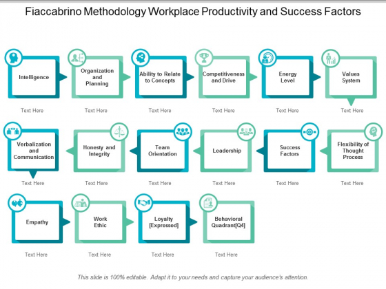 Fiaccabrino Methodology Workplace Productivity And Success Factors Ppt Powerpoint Presentation Infographic Template Aids