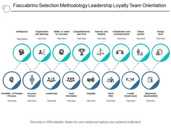 Fiaccabrino Selection Methodology Leadership Loyalty Team Orientation Ppt Powerpoint Presentation File Inspiration