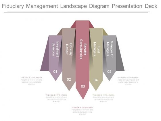 Fiduciary Management Landscape Diagram Presentation Deck