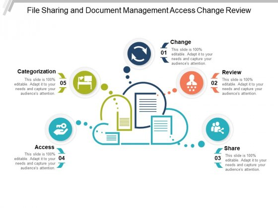 File Sharing And Document Management Access Change Review Ppt PowerPoint Presentation Slides Icons