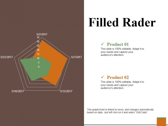 Filled Rader Ppt PowerPoint Presentation Model Outfit