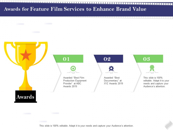 Film Branding Enrichment Awards For Feature Film Services To Enhance Brand Value Inspiration PDF